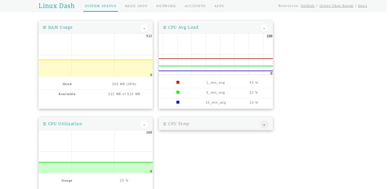 6.- Linux dash monitoring tool