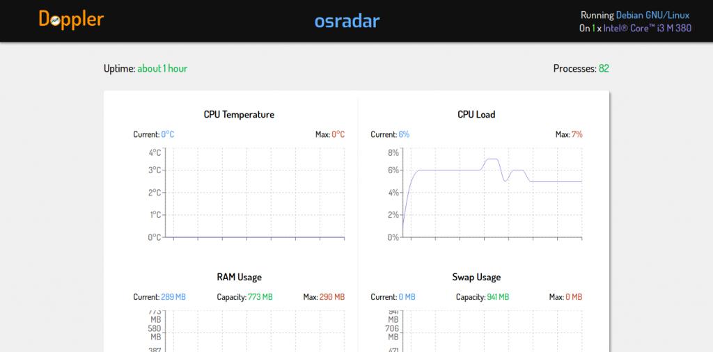 1.- Doppler monitoring tool on Debian 10