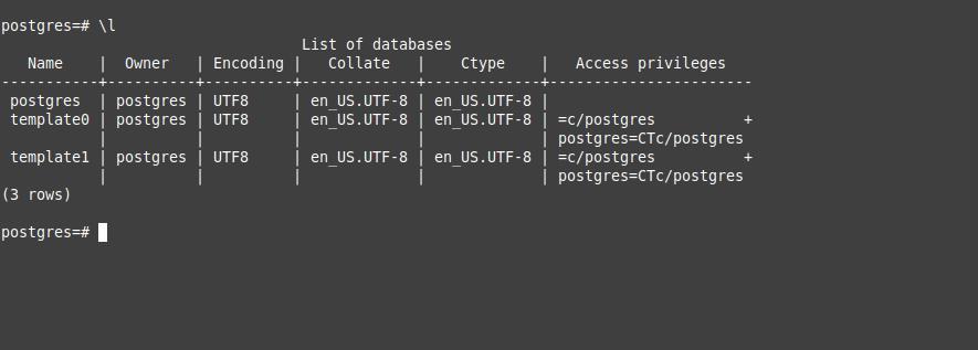 5.- All postgresql databases