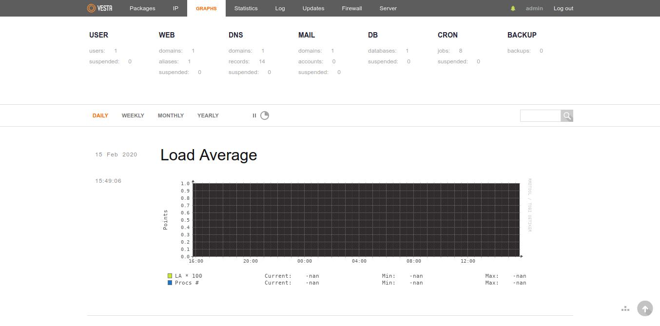 7.- Load average screen