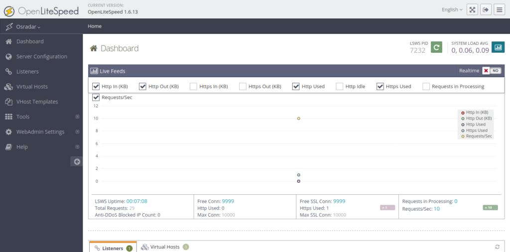6.- OpenLiteSpeed dashboard