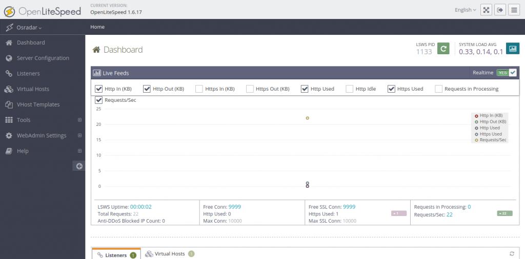 1.- OpenLiteSpeed dashboard