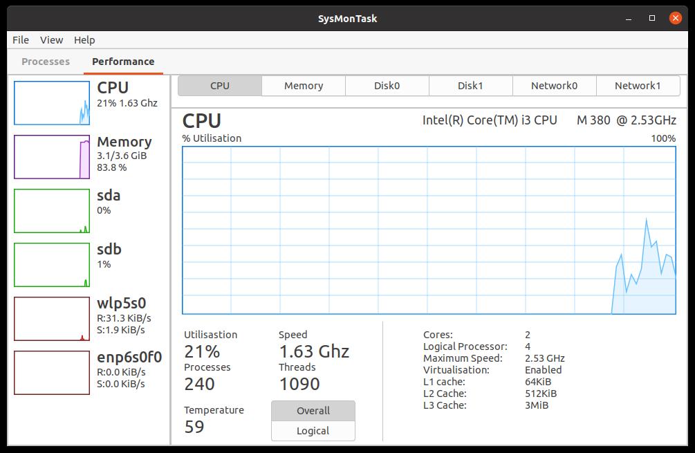 1.- SysMonTask on Ubuntu 20.04