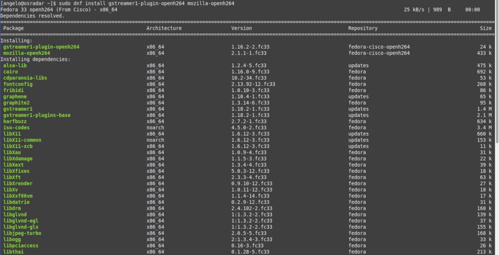 1.- Install OpenH264 on Fedora 33