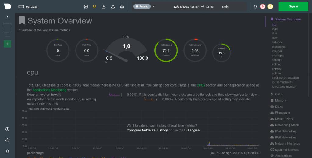 2.- Netdata dashboard